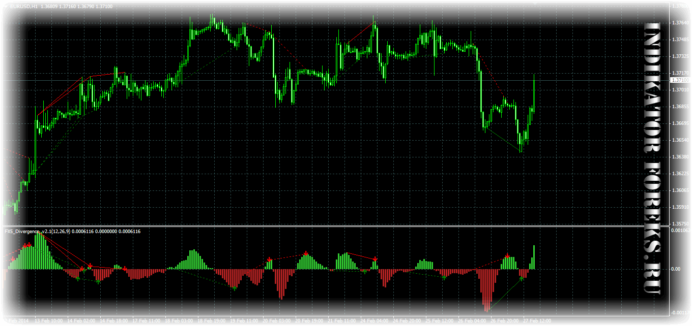 FX5 Divergence V2[1].1(the repainting problem has fixed in this version)